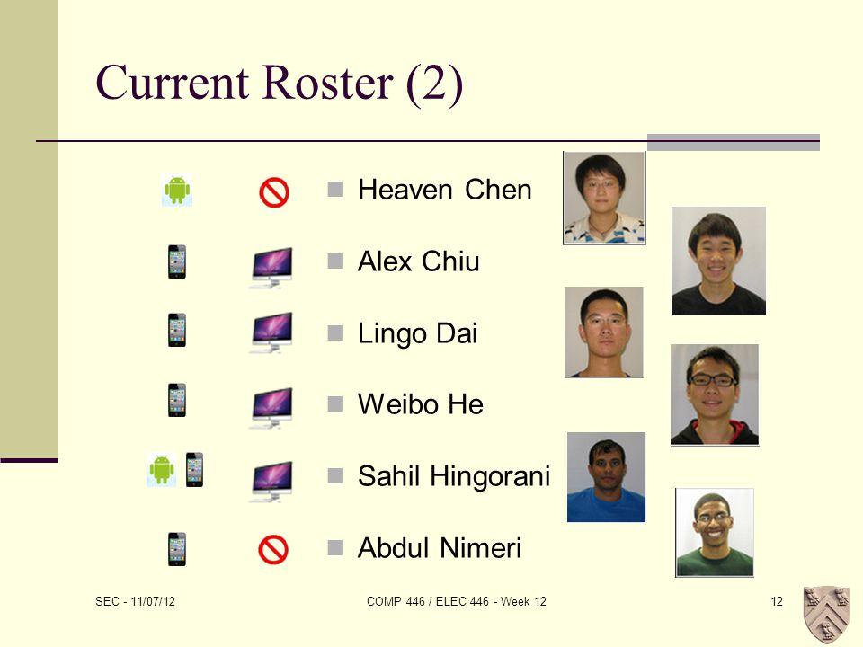 Current Roster (2) Heaven Chen Alex Chiu Lingo Dai Weibo He Sahil Hingorani Abdul Nimeri SEC - 11/07/12 COMP 446 / ELEC 446 - Week 1212