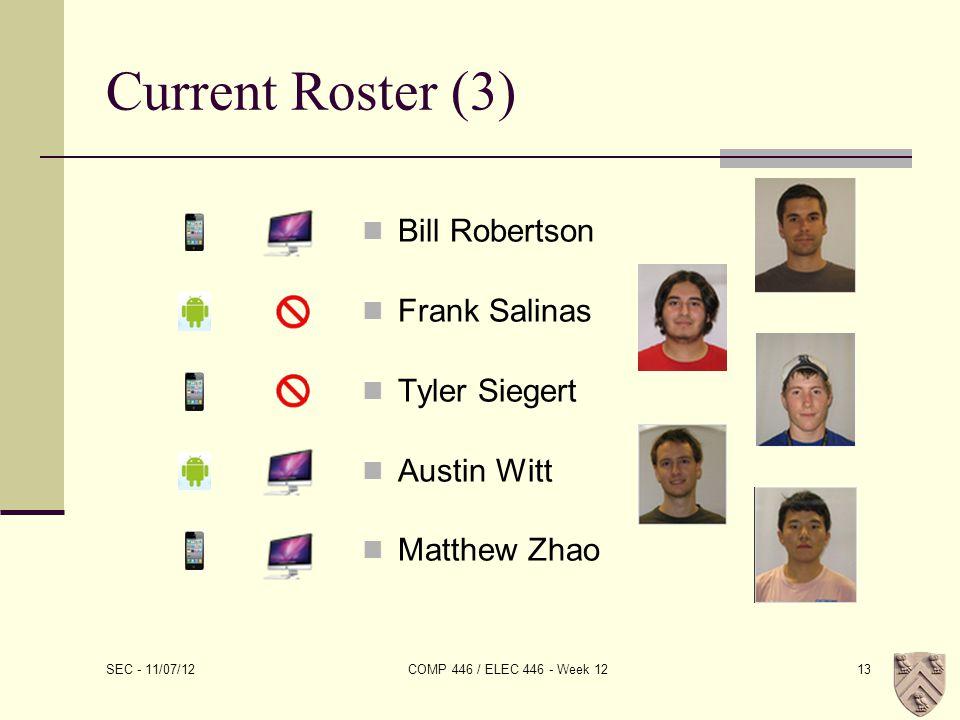 Current Roster (3) Bill Robertson Frank Salinas Tyler Siegert Austin Witt Matthew Zhao SEC - 11/07/12 COMP 446 / ELEC 446 - Week 1213