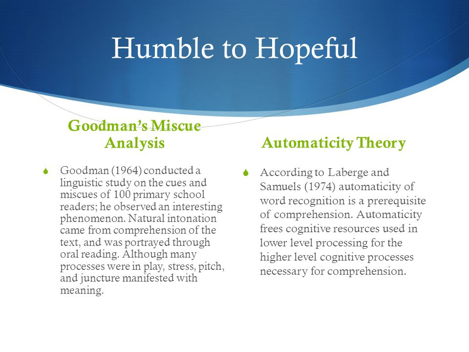 Humble to Hopeful Goodman's Miscue Analysis  Goodman (1964) conducted a linguistic study on the cues and miscues of 100 primary school readers; he observed an interesting phenomenon.