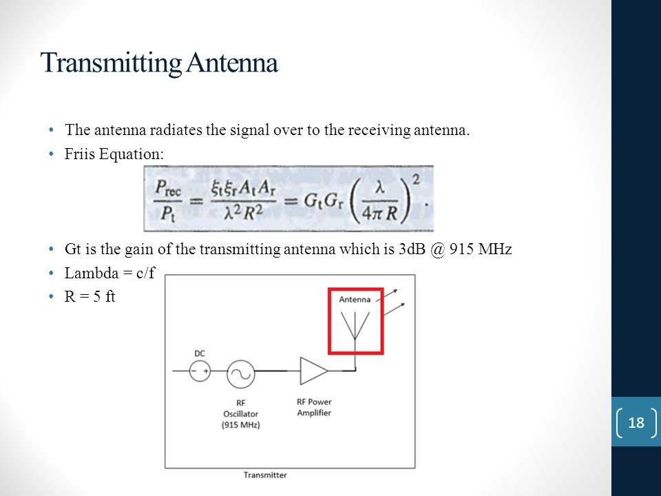 Transmitting Antenna The antenna radiates the signal over to the receiving antenna.