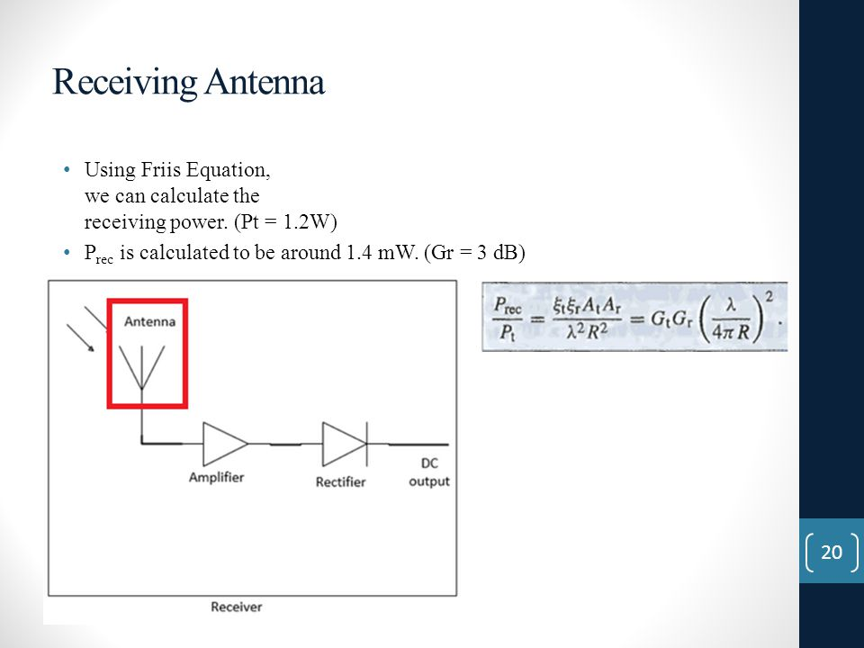 Receiving Antenna Using Friis Equation, we can calculate the receiving power.