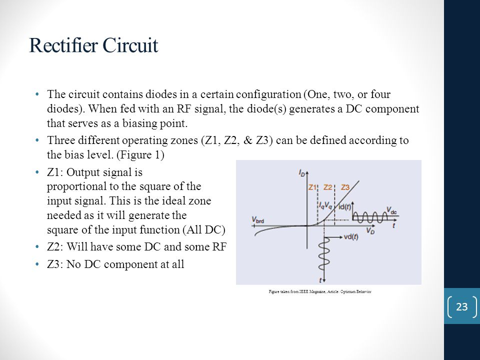 Rectifier Circuit The circuit contains diodes in a certain configuration (One, two, or four diodes).