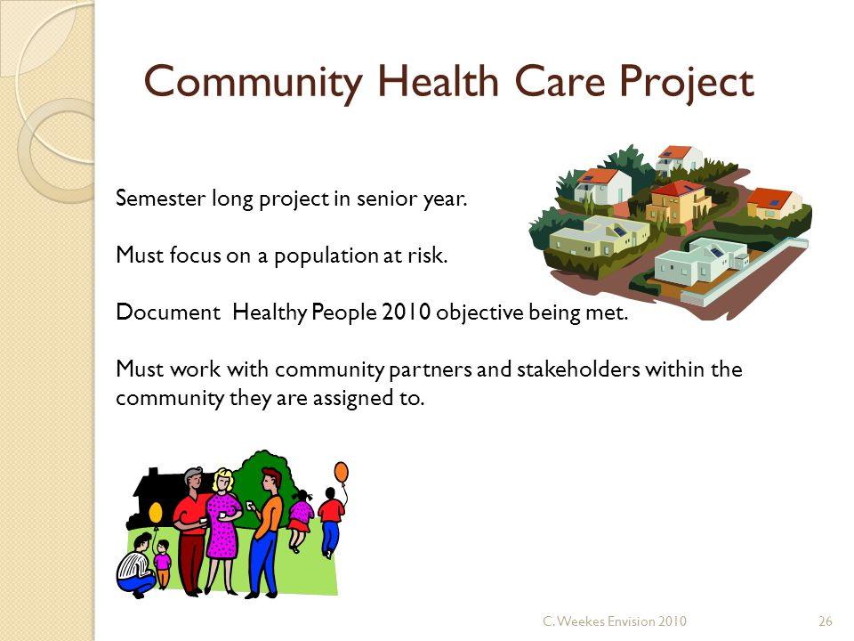 Community Health Care Project Semester long project in senior year.