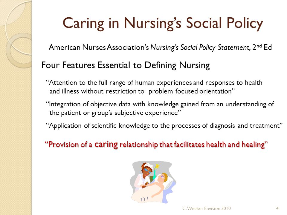 Caring in Nursing's Social Policy American Nurses Association's Nursing's Social Policy Statement, 2 nd Ed Four Features Essential to Defining Nursing Attention to the full range of human experiences and responses to health and illness without restriction to problem-focused orientation Integration of objective data with knowledge gained from an understanding of the patient or group's subjective experience Application of scientific knowledge to the processes of diagnosis and treatment Provision of a caring relationship that facilitates health and healing Provision of a caring relationship that facilitates health and healing 4C.