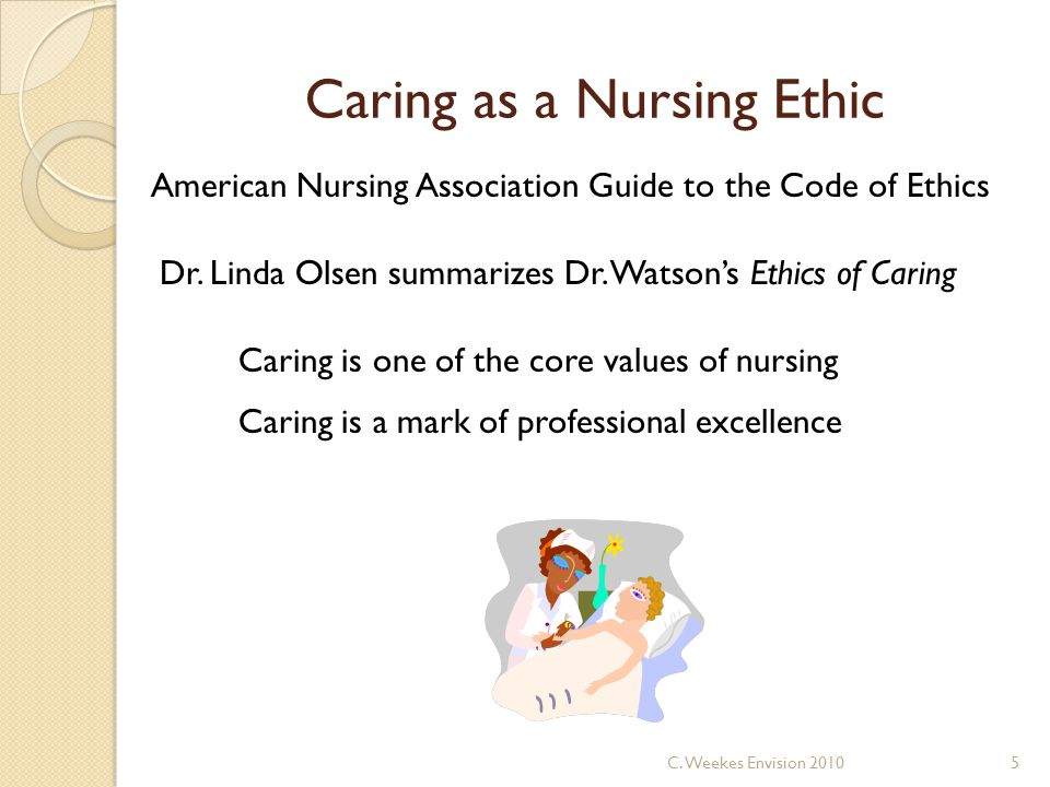Caring as a Nursing Ethic American Nursing Association Guide to the Code of Ethics Dr.
