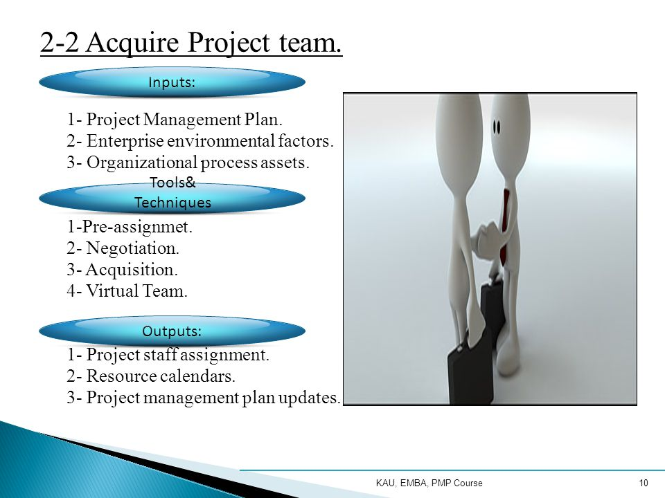 KAU, EMBA, PMP Course10 2-2 Acquire Project team.1- Project Management Plan.