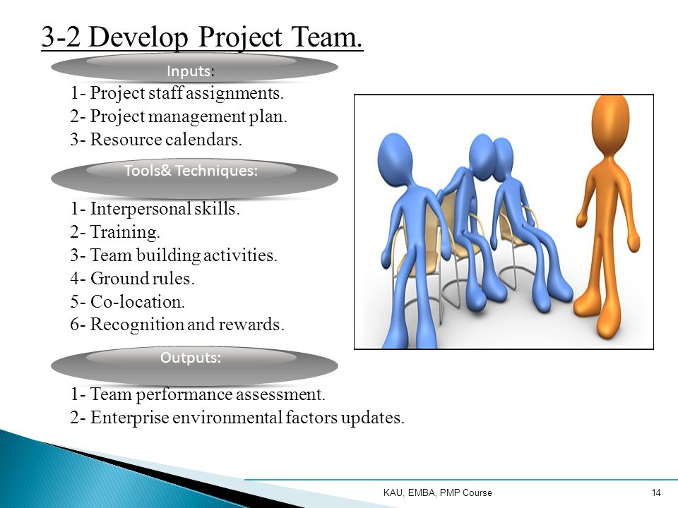 KAU, EMBA, PMP Course14 3-2 Develop Project Team.1- Project staff assignments.