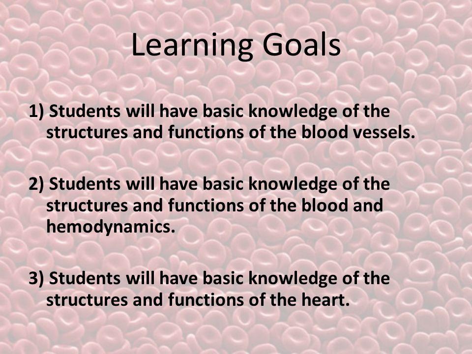 Overview of next class Cardiac Pathophysiology http://www.heart.org