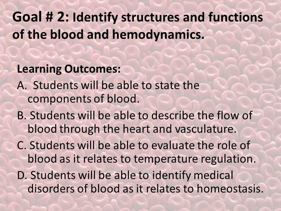 Summative Assessment Silverthorn, Human Physiology