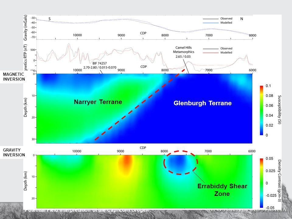 Potential Field Interpretation of the Capricorn Orogen Narryer Terrane Glenburgh Terrane Errabiddy Shear Zone MAGNETIC INVERSION GRAVITY INVERSION