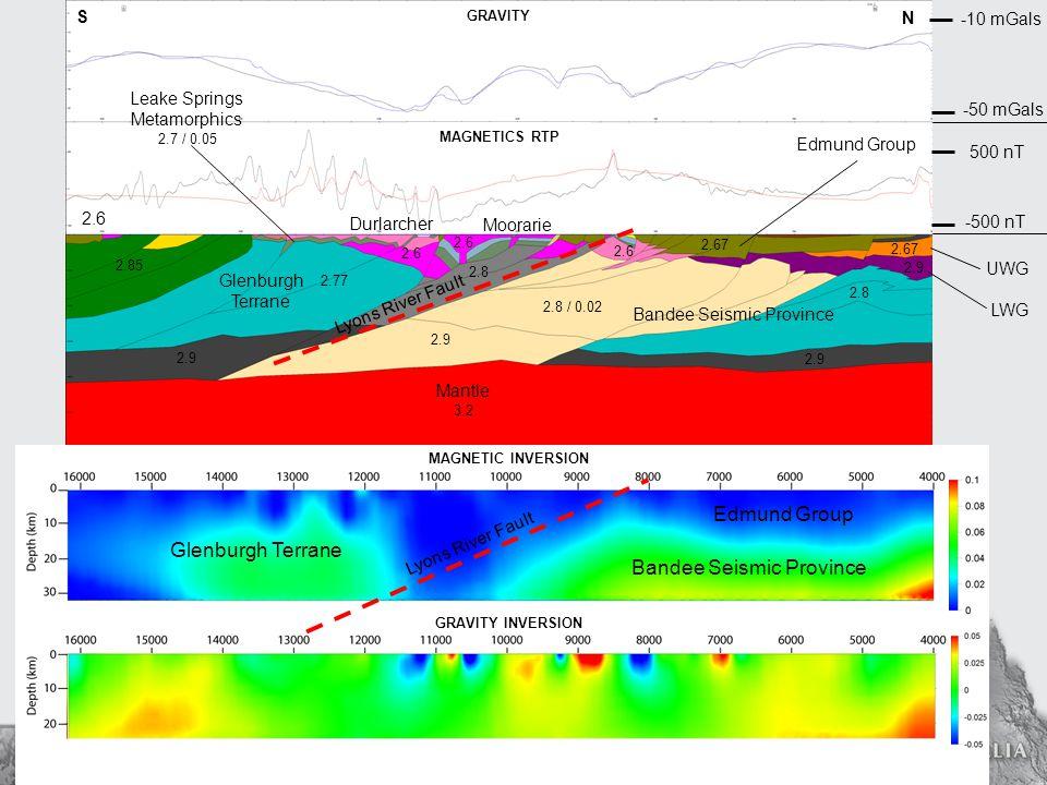 Potential Field Interpretation of the Capricorn Orogen Bandee Seismic Province Glenburgh Terrane MAGNETIC INVERSION GRAVITY INVERSION GRAVITY MAGNETICS RTP Bandee Seismic Province Glenburgh Terrane Edmund Group Durlarcher Moorarie -10 mGals -50 mGals 500 nT -500 nT 2.85 2.77 2.9 3.2 2.8 2.9 2.8 / 0.02 2.8 2.67 2.6 2.9 2.67 2.6 N S UWG LWG Mantle Leake Springs Metamorphics 2.7 / 0.05 Edmund Group Lyons River Fault