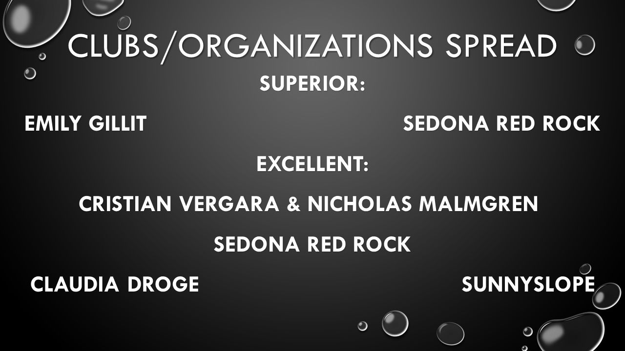 CLUBS/ORGANIZATIONS SPREAD SUPERIOR: EMILY GILLIT SEDONA RED ROCK EXCELLENT: CRISTIAN VERGARA & NICHOLAS MALMGREN SEDONA RED ROCK CLAUDIA DROGE SUNNYSLOPE