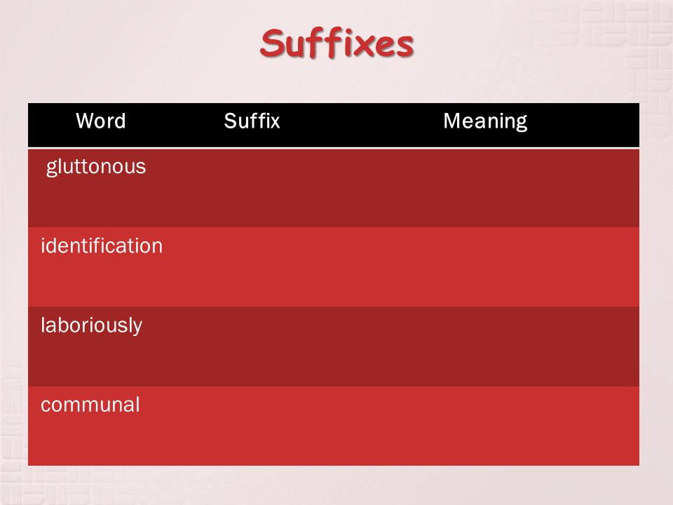 Suffixes WordSuffixMeaning gluttonous identification laboriously communal