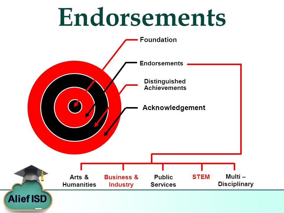 Endorsements Foundation Endorsements Distinguished Achievements Acknowledgement Arts & Humanities Business & Industry Public Services STEM Multi – Dis