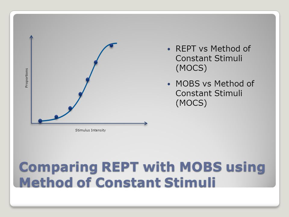 Comparing REPT with MOBS using Method of Constant Stimuli REPT vs Method of Constant Stimuli (MOCS) MOBS vs Method of Constant Stimuli (MOCS) Proporti