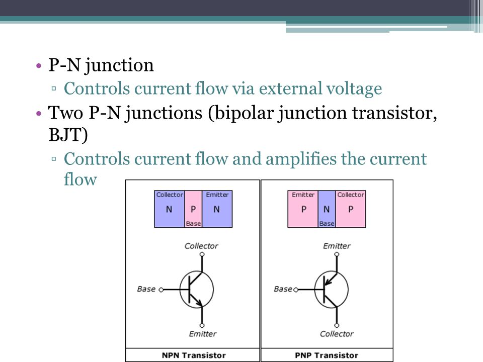 P-N junction ▫Controls current flow via external voltage Two P-N junctions (bipolar junction transistor, BJT) ▫Controls current flow and amplifies the current flow