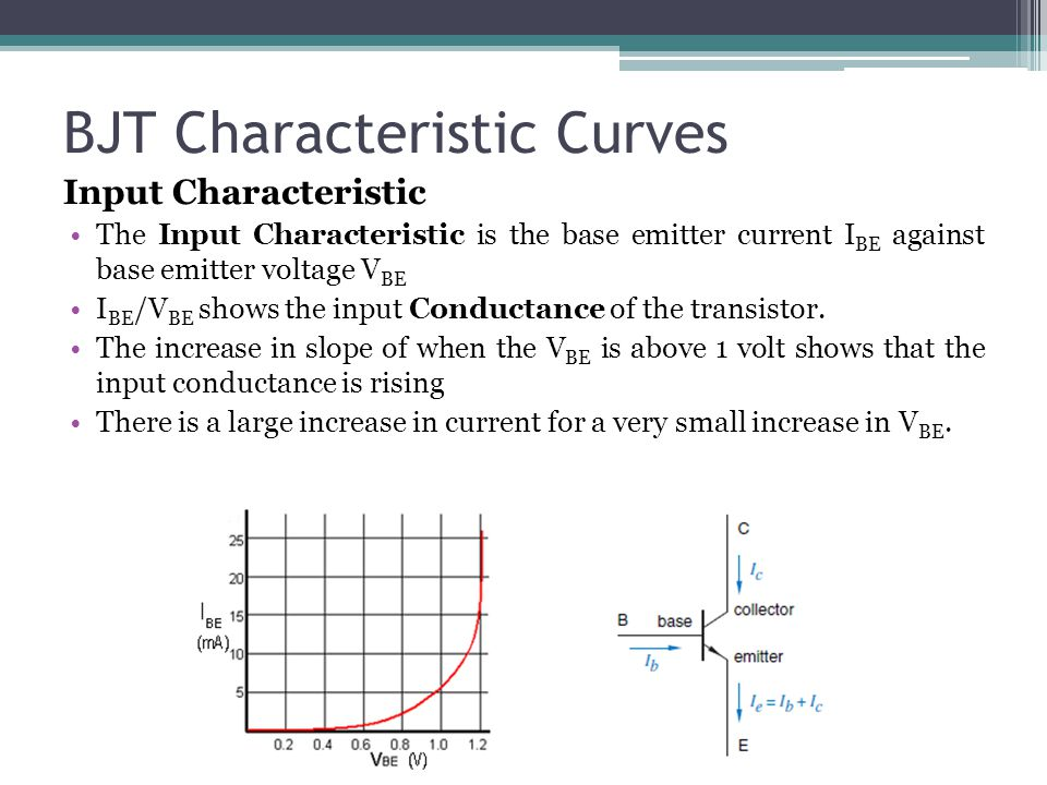 BJT Characteristic Curves Input Characteristic The Input Characteristic is the base emitter current I BE against base emitter voltage V BE I BE /V BE shows the input Conductance of the transistor.