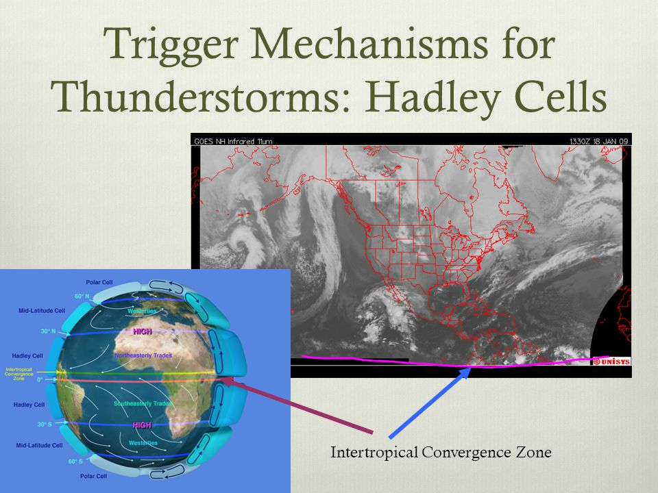 Trigger Mechanisms for Thunderstorms: Easterly Winds/ Mid-latitude Origin