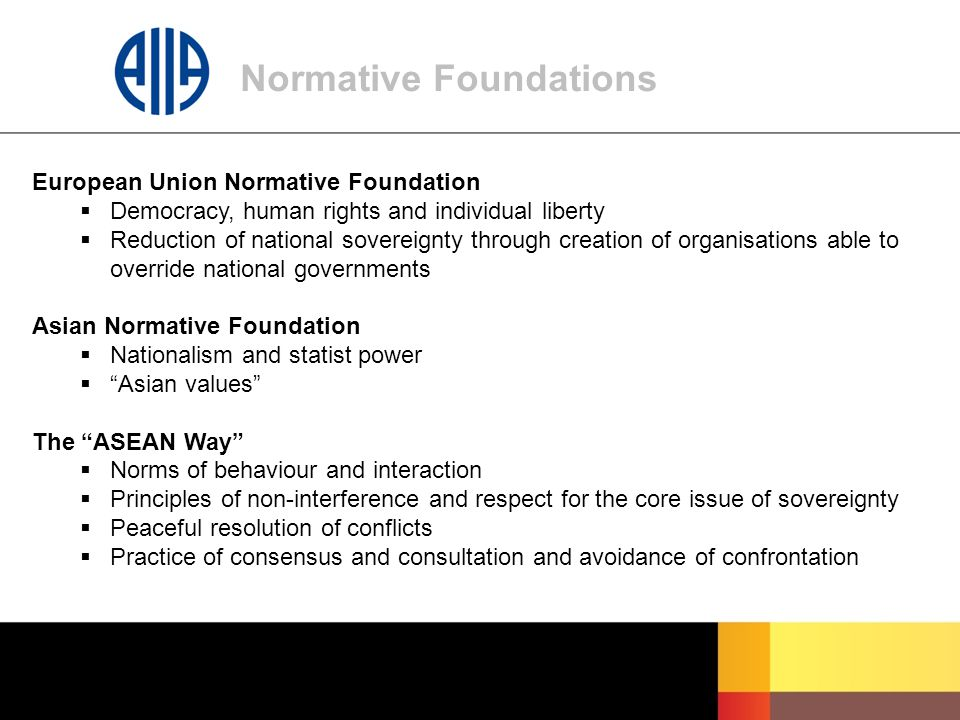 Normative Foundations European Union Normative Foundation  Democracy, human rights and individual liberty  Reduction of national sovereignty through creation of organisations able to override national governments Asian Normative Foundation  Nationalism and statist power  Asian values The ASEAN Way  Norms of behaviour and interaction  Principles of non-interference and respect for the core issue of sovereignty  Peaceful resolution of conflicts  Practice of consensus and consultation and avoidance of confrontation