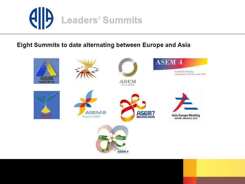 Eight Summits to date alternating between Europe and Asia Leaders' Summits