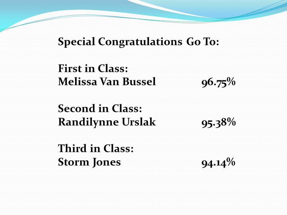 Special Congratulations Go To: First in Class: Melissa Van Bussel96.75% Second in Class: Randilynne Urslak95.38% Third in Class: Storm Jones94.14%