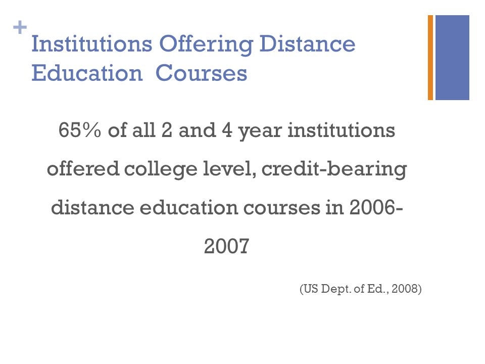 + Institutions Offering Distance Education Courses 65% of all 2 and 4 year institutions offered college level, credit-bearing distance education courses in 2006- 2007 (US Dept.