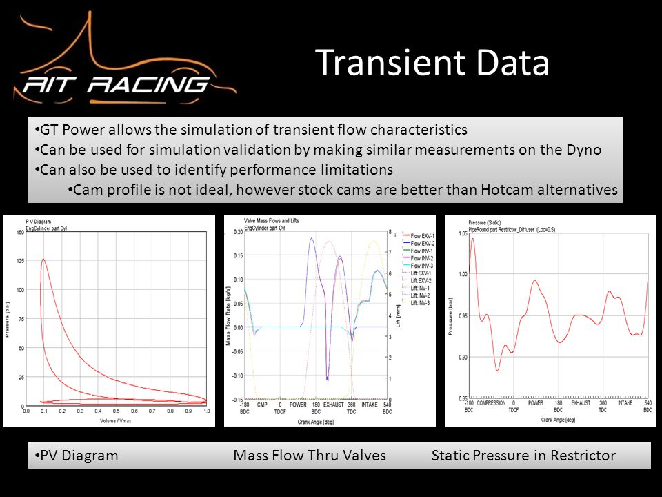 Transient Data GT Power allows the simulation of transient flow characteristics Can be used for simulation validation by making similar measurements o