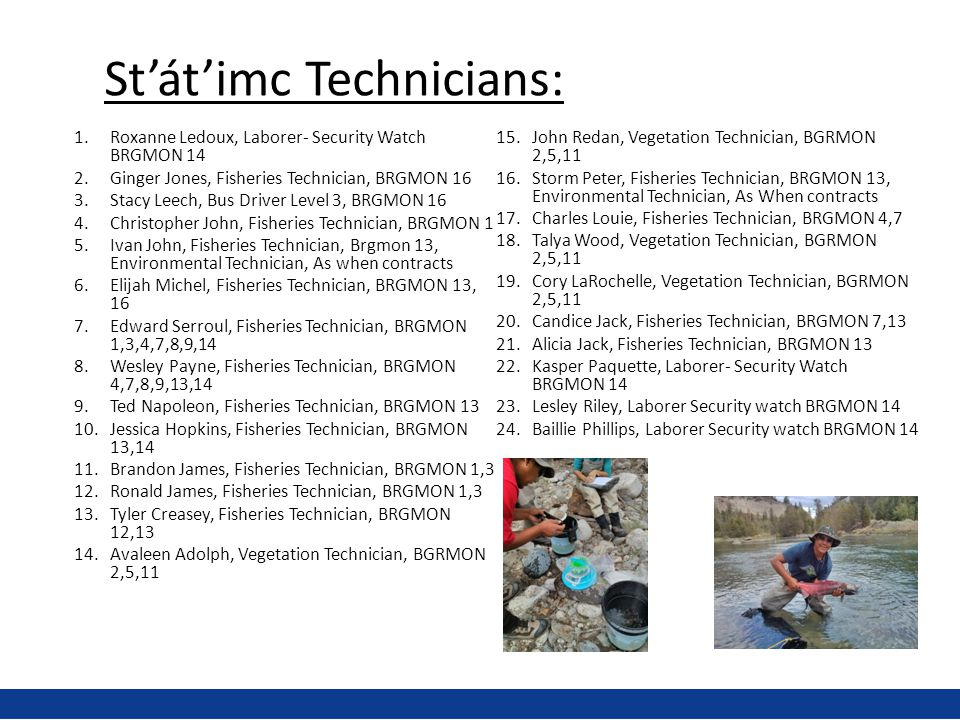 St'át'imc Technicians: 1.Roxanne Ledoux, Laborer- Security Watch BRGMON 14 2.Ginger Jones, Fisheries Technician, BRGMON 16 3.Stacy Leech, Bus Driver Level 3, BRGMON 16 4.Christopher John, Fisheries Technician, BRGMON 1 5.Ivan John, Fisheries Technician, Brgmon 13, Environmental Technician, As when contracts 6.Elijah Michel, Fisheries Technician, BRGMON 13, 16 7.Edward Serroul, Fisheries Technician, BRGMON 1,3,4,7,8,9,14 8.Wesley Payne, Fisheries Technician, BRGMON 4,7,8,9,13,14 9.Ted Napoleon, Fisheries Technician, BRGMON 13 10.Jessica Hopkins, Fisheries Technician, BRGMON 13,14 11.Brandon James, Fisheries Technician, BRGMON 1,3 12.Ronald James, Fisheries Technician, BRGMON 1,3 13.Tyler Creasey, Fisheries Technician, BRGMON 12,13 14.Avaleen Adolph, Vegetation Technician, BGRMON 2,5,11 15.John Redan, Vegetation Technician, BGRMON 2,5,11 16.Storm Peter, Fisheries Technician, BRGMON 13, Environmental Technician, As When contracts 17.Charles Louie, Fisheries Technician, BRGMON 4,7 18.Talya Wood, Vegetation Technician, BGRMON 2,5,11 19.Cory LaRochelle, Vegetation Technician, BGRMON 2,5,11 20.Candice Jack, Fisheries Technician, BRGMON 7,13 21.Alicia Jack, Fisheries Technician, BRGMON 13 22.Kasper Paquette, Laborer- Security Watch BRGMON 14 23.Lesley Riley, Laborer Security watch BRGMON 14 24.Baillie Phillips, Laborer Security watch BRGMON 14