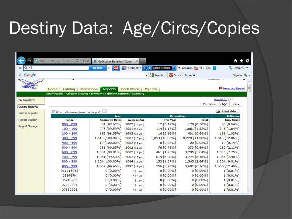 Destiny Data: Age/Circs/Copies