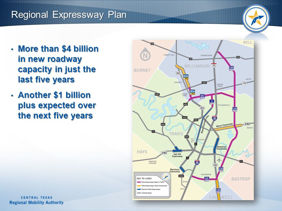 Regional Expressway Plan More than $4 billion in new roadway capacity in just the last five years More than $4 billion in new roadway capacity in just the last five years Another $1 billion plus expected over the next five years Another $1 billion plus expected over the next five years