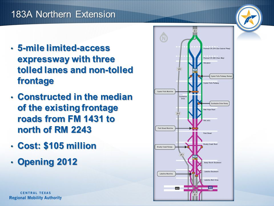 183A Northern Extension 5-mile limited-access expressway with three tolled lanes and non-tolled frontage 5-mile limited-access expressway with three tolled lanes and non-tolled frontage Constructed in the median of the existing frontage roads from FM 1431 to north of RM 2243 Constructed in the median of the existing frontage roads from FM 1431 to north of RM 2243 Cost: $105 million Cost: $105 million Opening 2012 Opening 2012