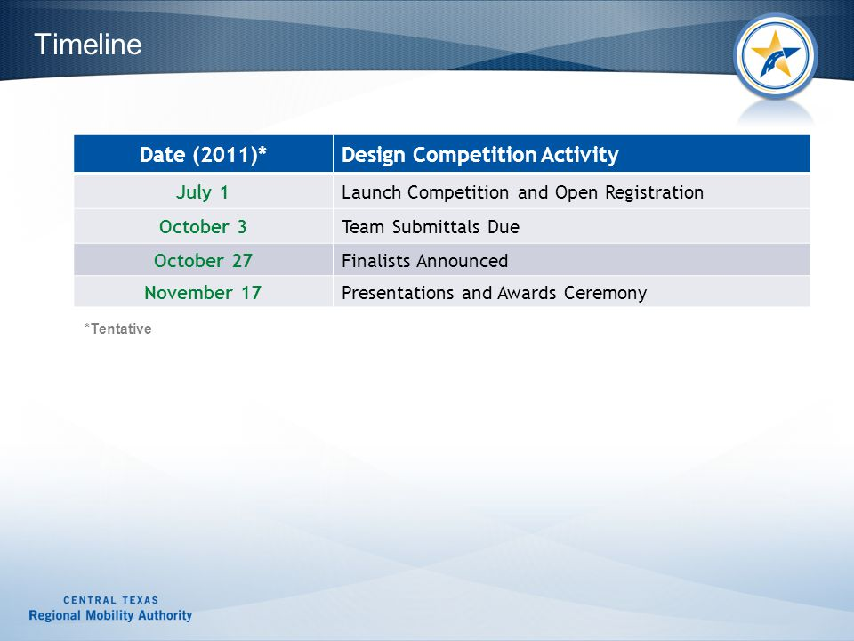 Timeline Date (2011)*Design Competition Activity July 1Launch Competition and Open Registration October 3Team Submittals Due October 27Finalists Announced November 17Presentations and Awards Ceremony *Tentative