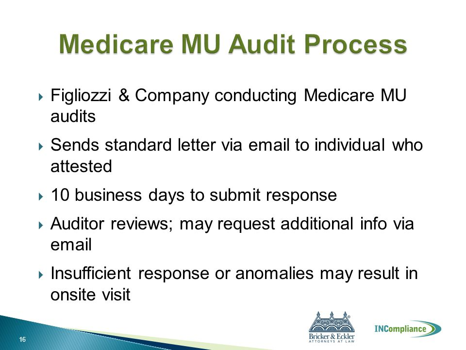  Figliozzi & Company conducting Medicare MU audits  Sends standard letter via email to individual who attested  10 business days to submit response