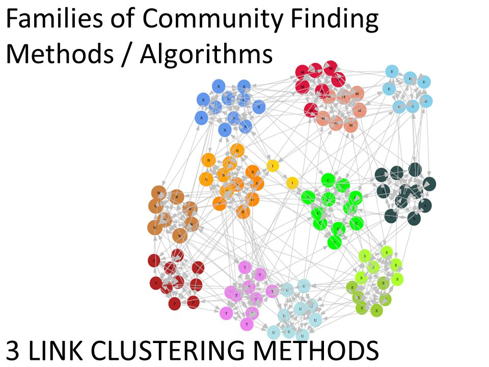 Families of Community Finding Methods / Algorithms 3 LINK CLUSTERING METHODS
