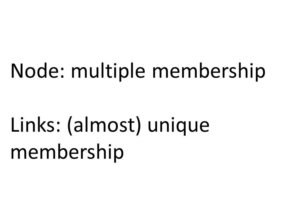 Node: multiple membership Links: (almost) unique membership