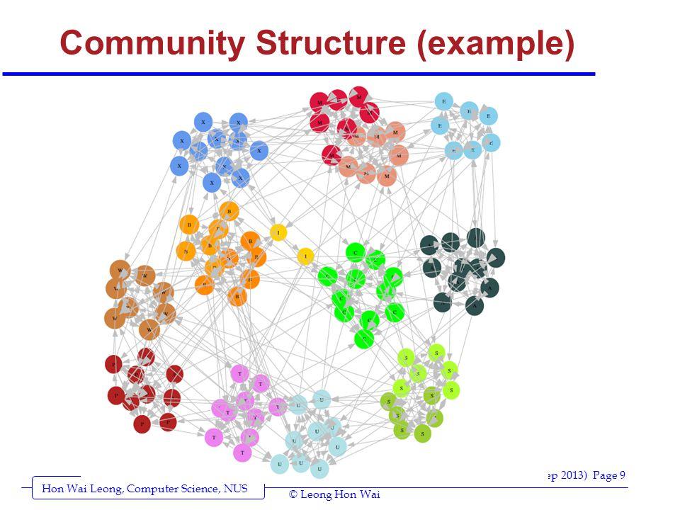 Families of Community Finding Methods / Algorithms 1 DIVISIVE METHODS