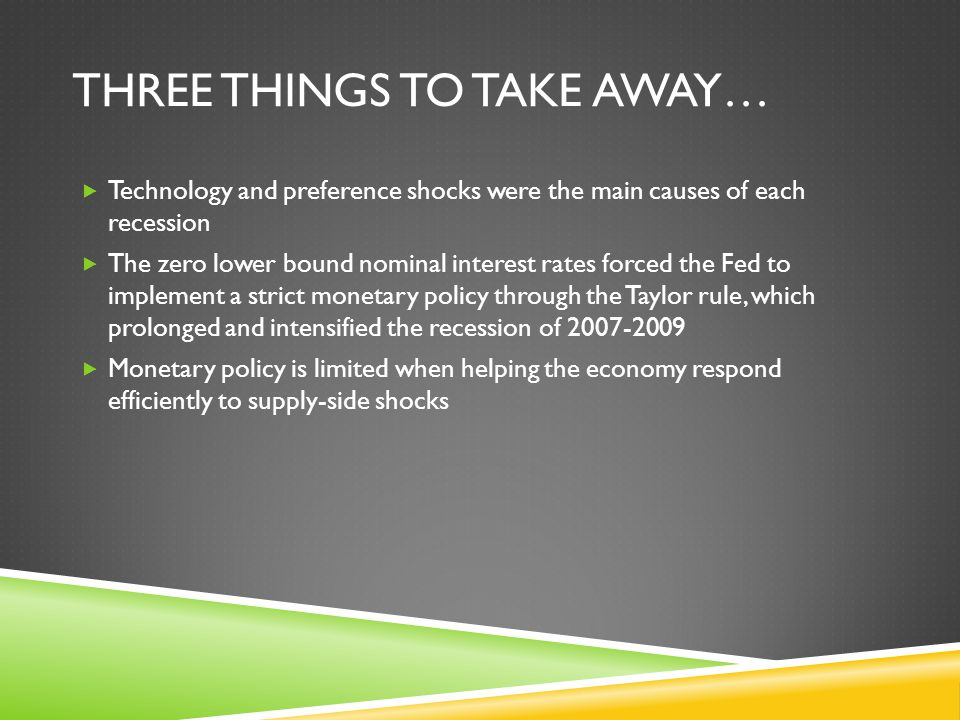 THREE THINGS TO TAKE AWAY…  Technology and preference shocks were the main causes of each recession  The zero lower bound nominal interest rates forced the Fed to implement a strict monetary policy through the Taylor rule, which prolonged and intensified the recession of 2007-2009  Monetary policy is limited when helping the economy respond efficiently to supply-side shocks