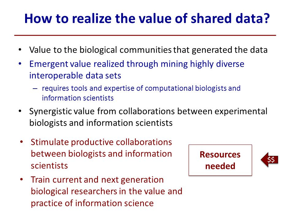 How to realize the value of shared data.