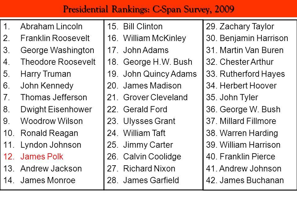 Presidential Rankings: C-Span Survey, 2009 1.Abraham Lincoln 2.Franklin Roosevelt 3.George Washington 4.Theodore Roosevelt 5.Harry Truman 6.John Kenne