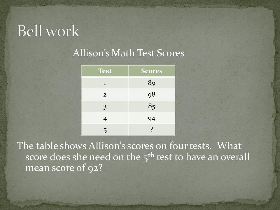 Allison's Math Test Scores The table shows Allison's scores on four tests.