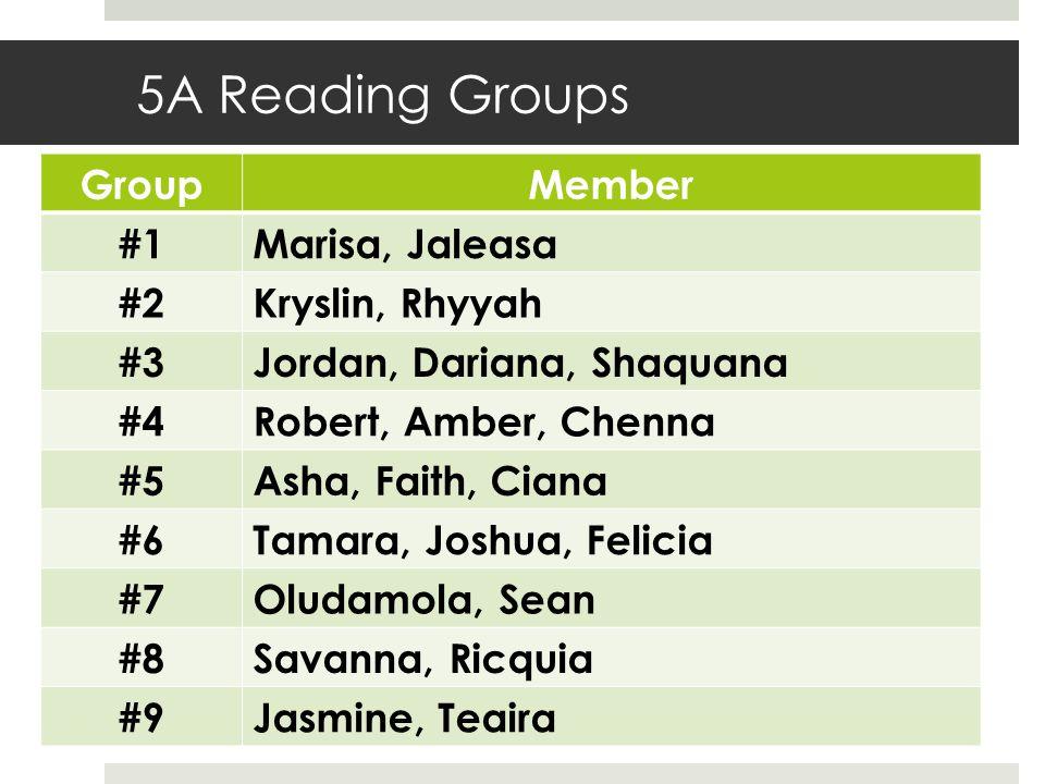 5A Reading Groups GroupMember #1Marisa, Jaleasa #2Kryslin, Rhyyah #3Jordan, Dariana, Shaquana #4Robert, Amber, Chenna #5Asha, Faith, Ciana #6Tamara, Joshua, Felicia #7Oludamola, Sean #8Savanna, Ricquia #9Jasmine, Teaira