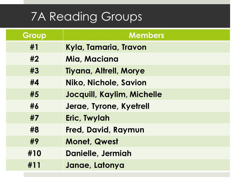 7A Reading Groups GroupMembers #1Kyla, Tamaria, Travon #2Mia, Maciana #3Tiyana, Altrell, Morye #4Niko, Nichole, Savion #5Jocquill, Kaylim, Michelle #6Jerae, Tyrone, Kyetrell #7Eric, Twylah #8Fred, David, Raymun #9Monet, Qwest #10Danielle, Jermiah #11Janae, Latonya
