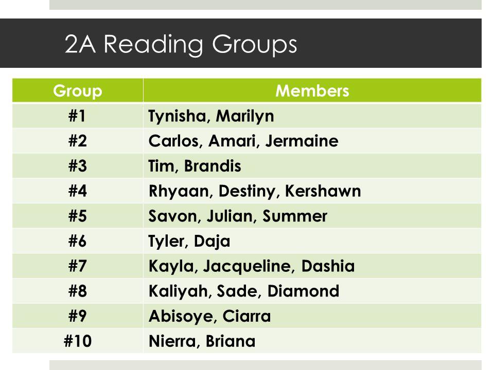 2A Reading Groups GroupMembers #1Tynisha, Marilyn #2Carlos, Amari, Jermaine #3Tim, Brandis #4Rhyaan, Destiny, Kershawn #5Savon, Julian, Summer #6Tyler, Daja #7Kayla, Jacqueline, Dashia #8Kaliyah, Sade, Diamond #9Abisoye, Ciarra #10Nierra, Briana