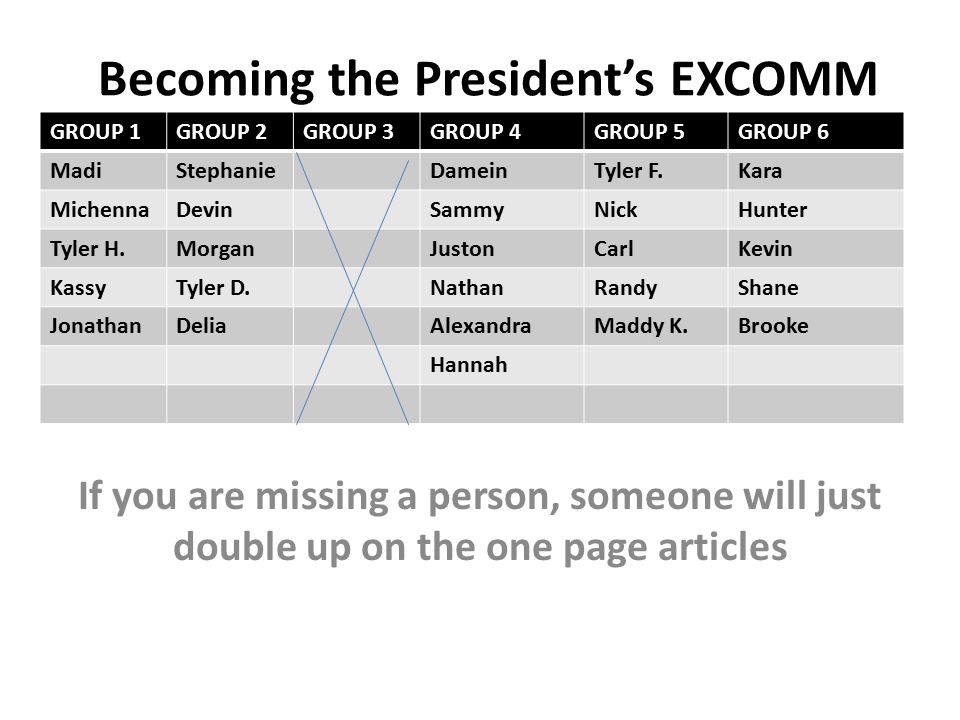Becoming the President's EXCOMM If you are missing a person, someone will just double up on the one page articles GROUP 1GROUP 2GROUP 3GROUP 4GROUP 5GROUP 6 MadiStephanieDameinTyler F.Kara MichennaDevinSammyNickHunter Tyler H.MorganJustonCarlKevin KassyTyler D.NathanRandyShane JonathanDeliaAlexandraMaddy K.Brooke Hannah
