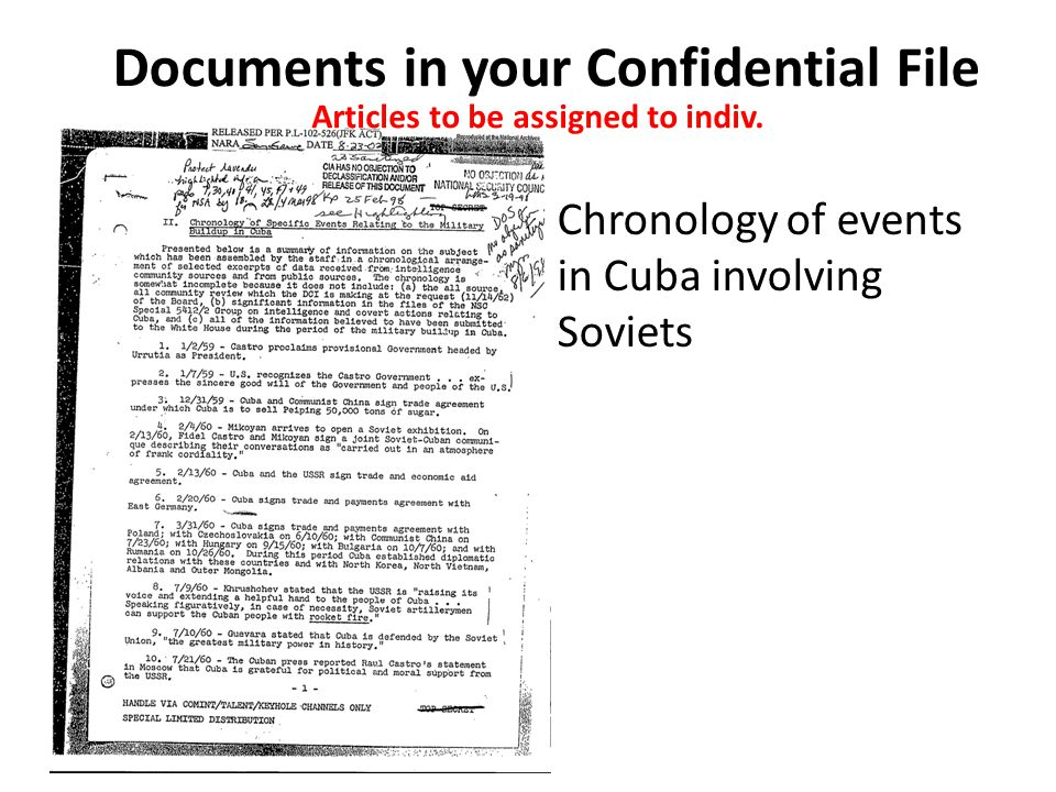 Chronology of events in Cuba involving Soviets Documents in your Confidential File Articles to be assigned to indiv.
