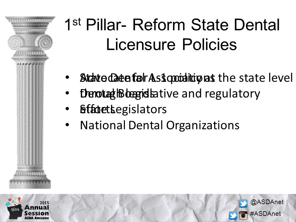 @ASDAnet #ASDAnet 1 st Pillar- Reform State Dental Licensure Policies Advocate for L-1 policy at the state level through legislative and regulatory ef