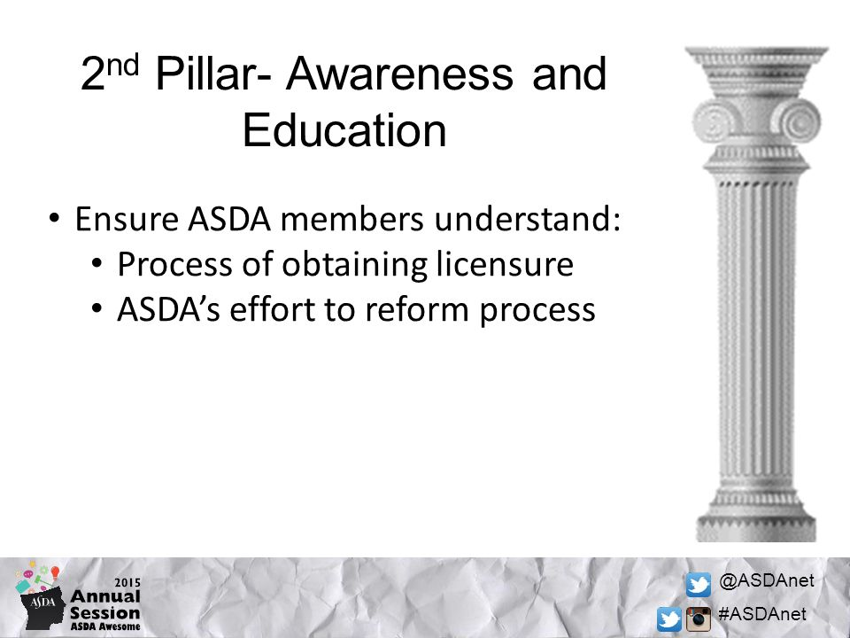 @ASDAnet #ASDAnet 2 nd Pillar- Awareness and Education Ensure ASDA members understand: Process of obtaining licensure ASDA's effort to reform process