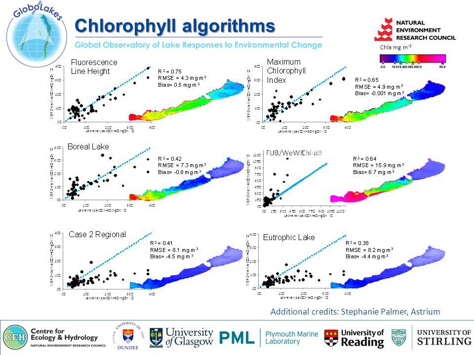 Chlorophyll algorithms Additional credits: Stephanie Palmer, Astrium Chla mg m -3