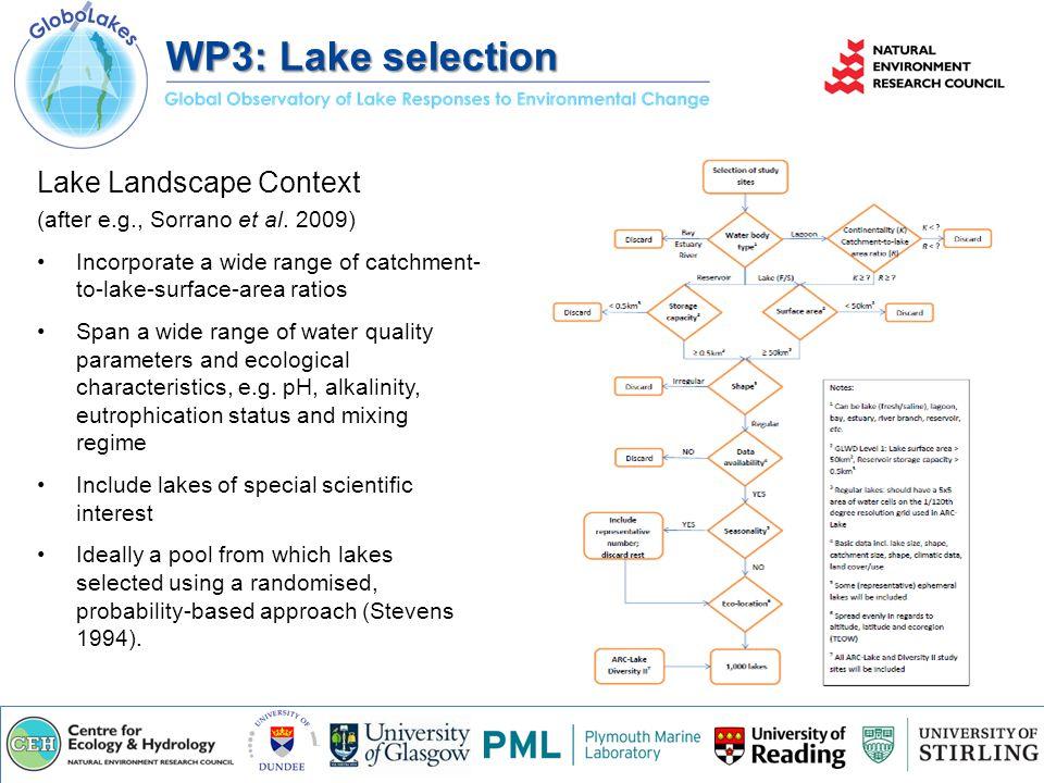 Lake Landscape Context (after e.g., Sorrano et al.