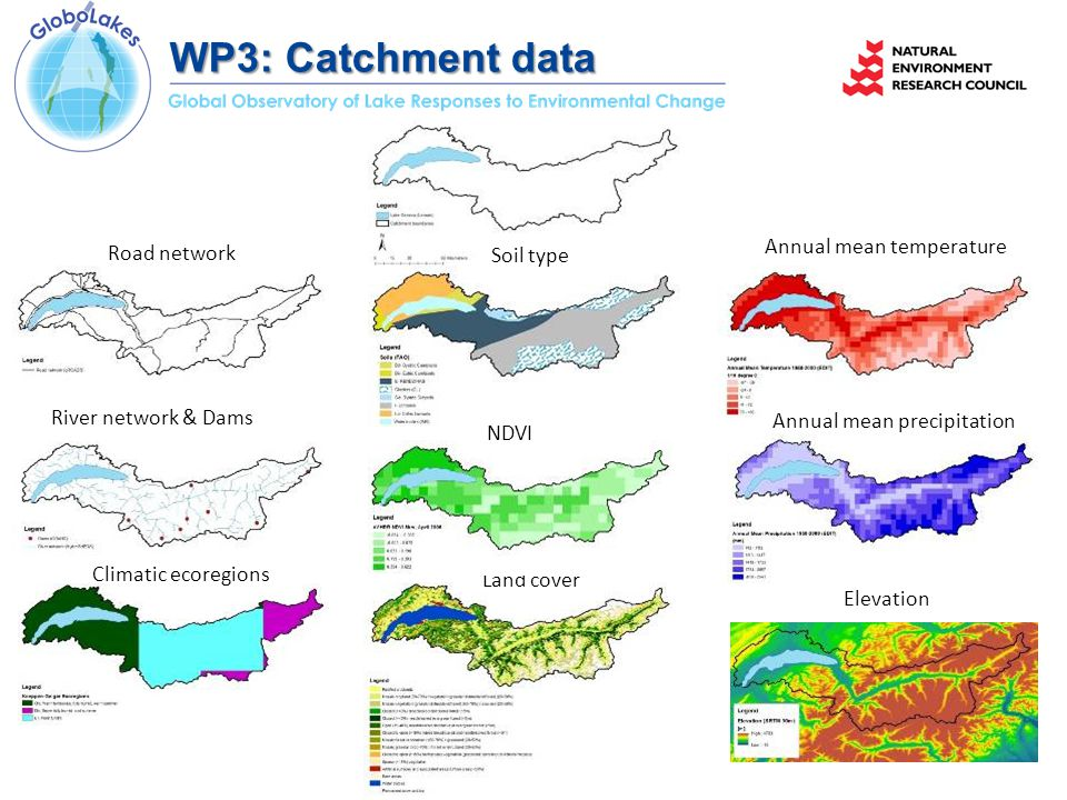 Road network Soil type River network & Dams Climatic ecoregions Land cover Annual mean temperature Annual mean precipitation Elevation NDVI WP3: Catchment data
